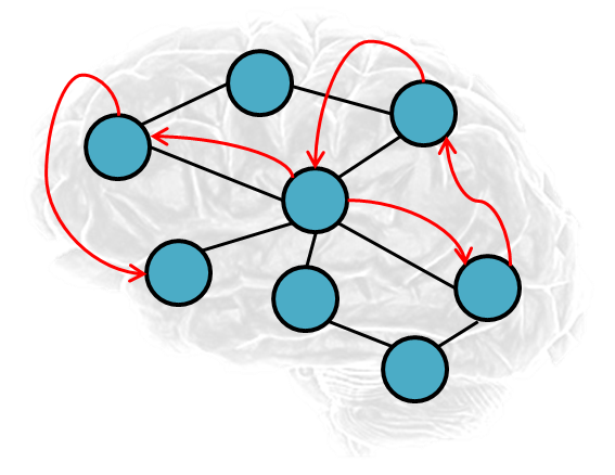 neural network and machine learning