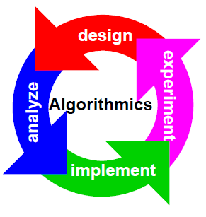 magistraleinformaticanetworking:ae:ae.png